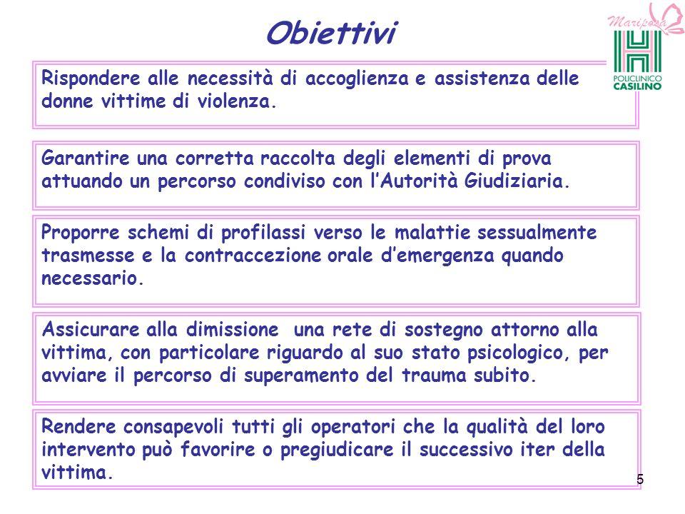 Rispondere alle necessità di accoglienza e assistenza delle donne vittime di violenza. Obiettivi Garantire una corretta raccolta degli elementi di pro