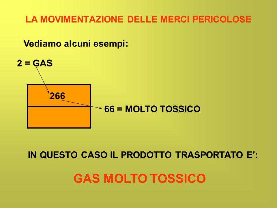 LA MOVIMENTAZIONE DELLE MERCI PERICOLOSE Vediamo alcuni esempi: 266 2 = GAS 66 = MOLTO TOSSICO IN QUESTO CASO IL PRODOTTO TRASPORTATO E: GAS MOLTO TOS