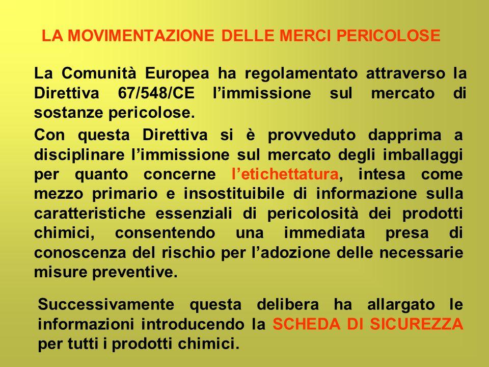 LA MOVIMENTAZIONE DELLE MERCI PERICOLOSE La Comunità Europea ha regolamentato attraverso la Direttiva 67/548/CE limmissione sul mercato di sostanze pe