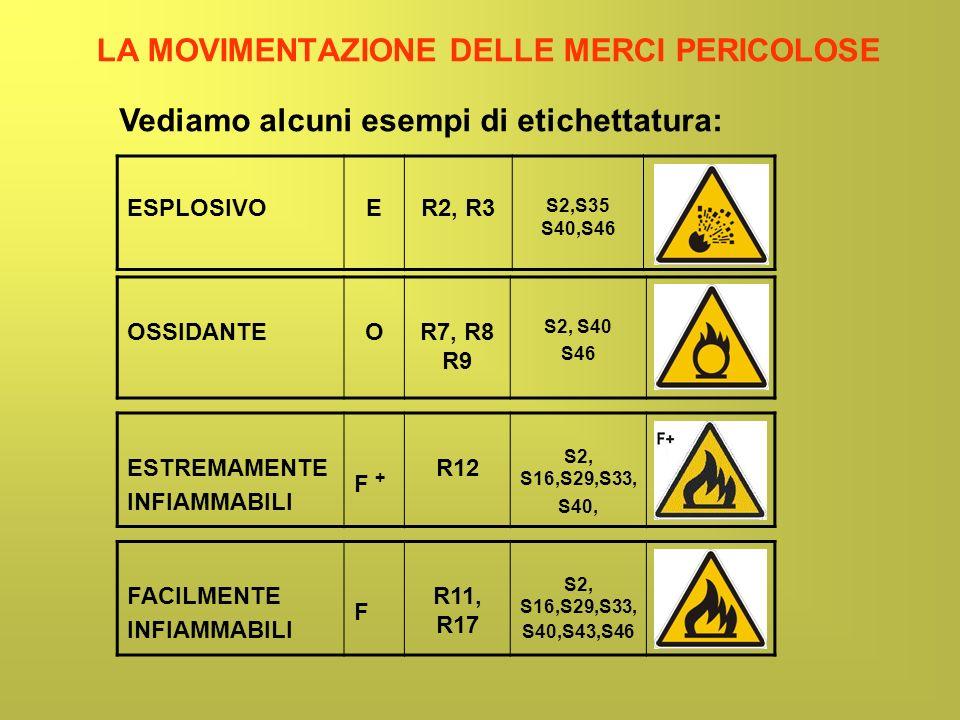 LA MOVIMENTAZIONE DELLE MERCI PERICOLOSE ESPLOSIVOER2, R3 S2,S35 S40,S46 OSSIDANTEOR7, R8 R9 S2, S40 S46 ESTREMAMENTE INFIAMMABILI F + R12 S2, S16,S29