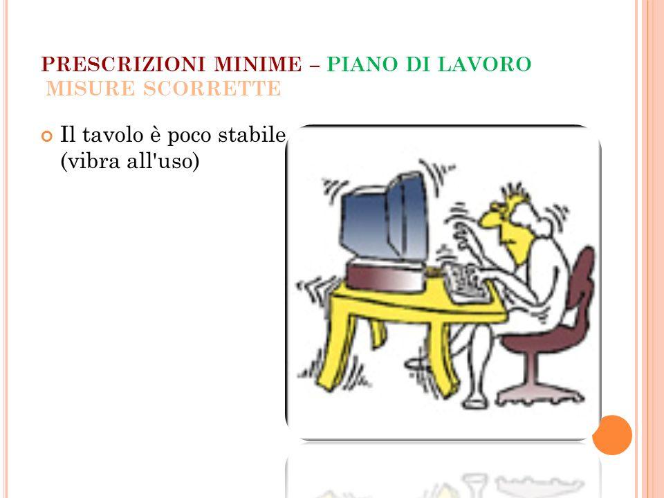 PRESCRIZIONI MINIME – PIANO DI LAVORO MISURE SCORRETTE Il tavolo è poco stabile (vibra all'uso)