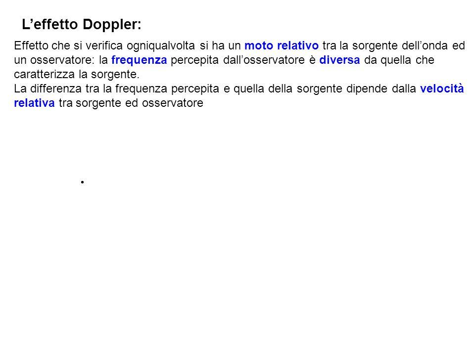 Leffetto Doppler: Effetto che si verifica ogniqualvolta si ha un moto relativo tra la sorgente dellonda ed un osservatore: la frequenza percepita dall