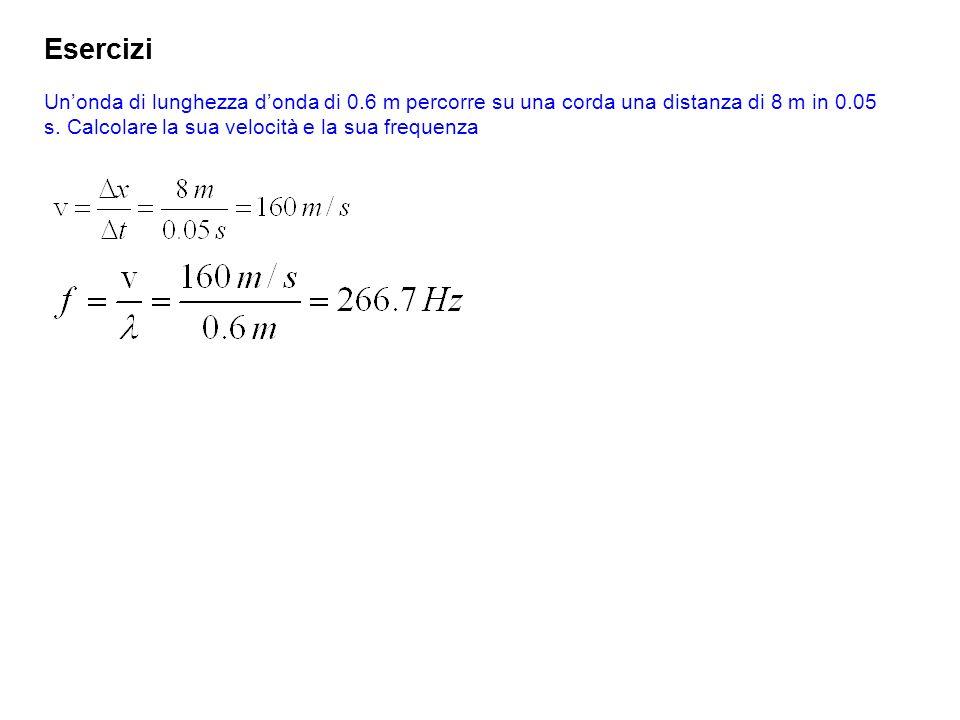 Esercizi Unonda di lunghezza donda di 0.6 m percorre su una corda una distanza di 8 m in 0.05 s. Calcolare la sua velocità e la sua frequenza