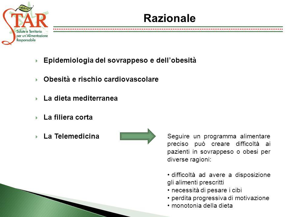 Epidemiologia del sovrappeso e dellobesità Obesità e rischio cardiovascolare La dieta mediterranea La filiera corta La Telemedicina Razionale Seguire
