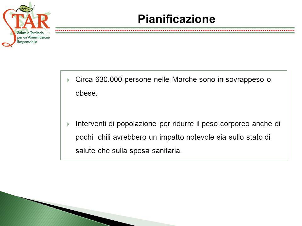 Pianificazione Circa 630.000 persone nelle Marche sono in sovrappeso o obese.