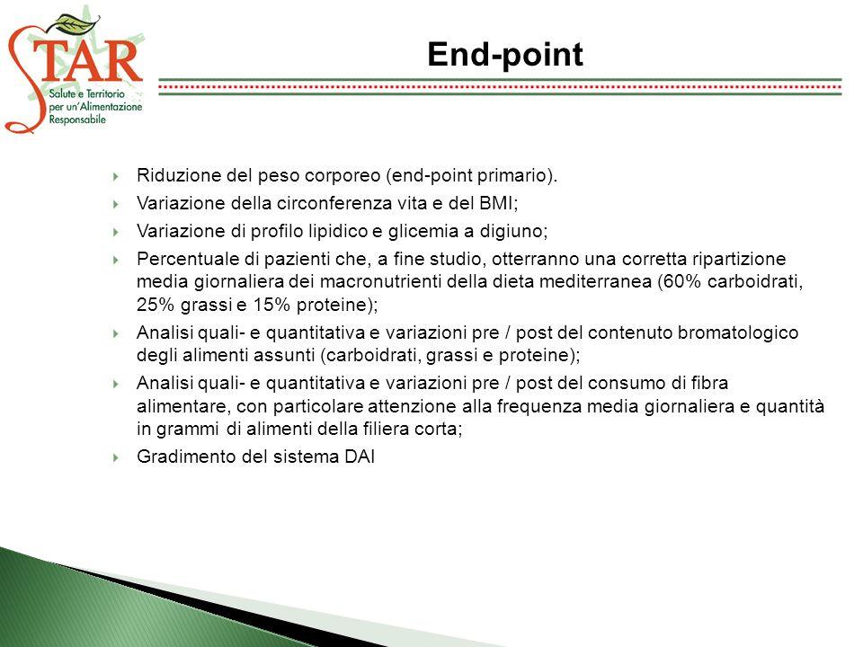 Riduzione del peso corporeo (end-point primario).