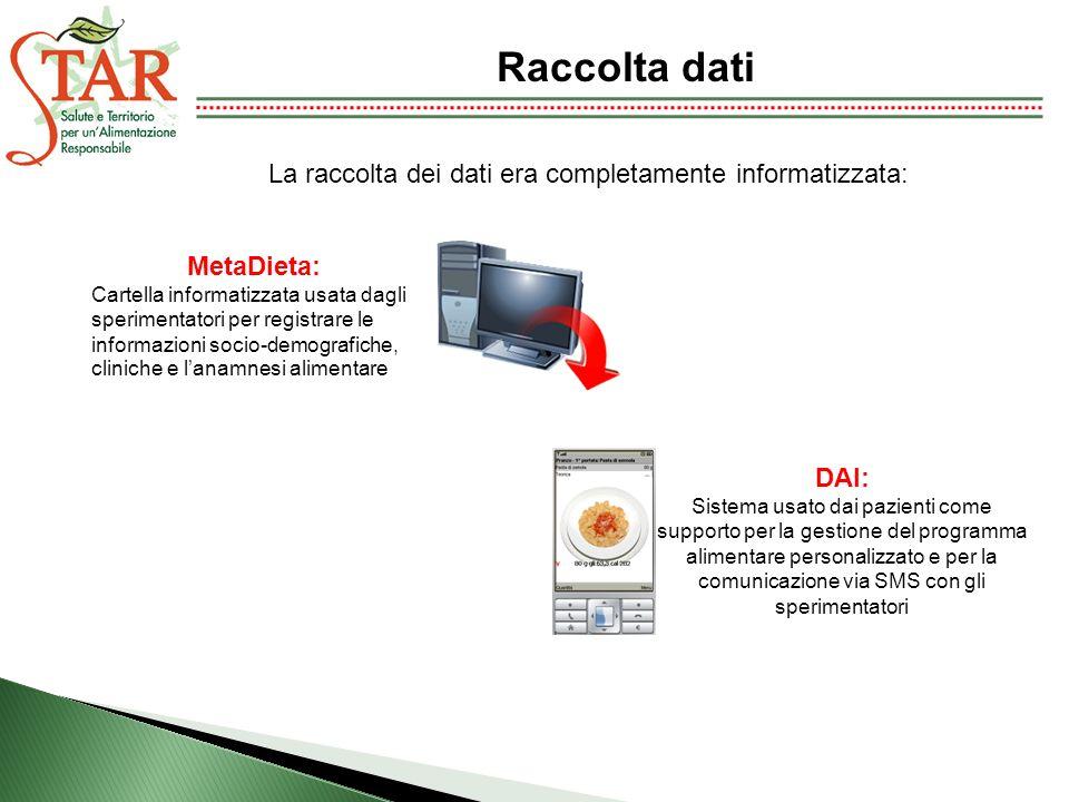 Raccolta dati La raccolta dei dati era completamente informatizzata: MetaDieta: Cartella informatizzata usata dagli sperimentatori per registrare le i