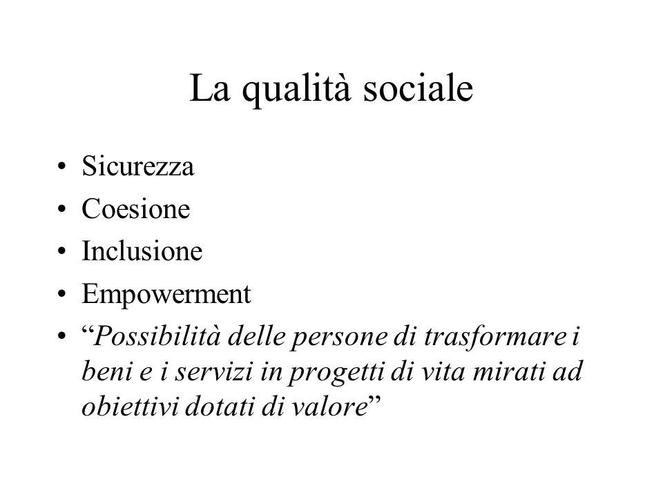 La qualità sociale Sicurezza Coesione Inclusione Empowerment Possibilità delle persone di trasformare i beni e i servizi in progetti di vita mirati ad obiettivi dotati di valore