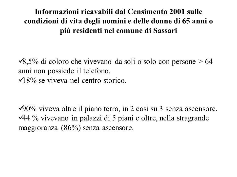 Informazioni ricavabili dal Censimento 2001 sulle condizioni di vita degli uomini e delle donne di 65 anni o più residenti nel comune di Sassari 8,5%