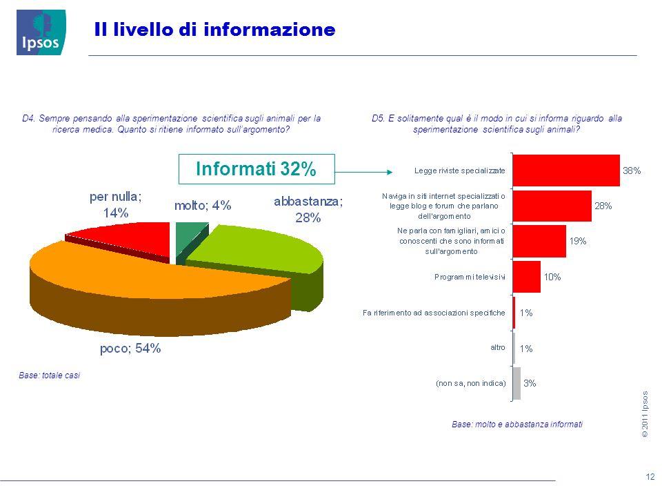 12 © 2011 Ipsos Il livello di informazione Base: totale casi D4.