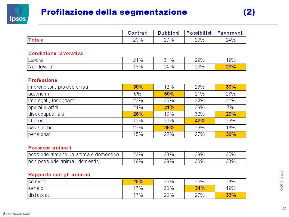 22 © 2011 Ipsos Profilazione della segmentazione(2) Base: totale casi