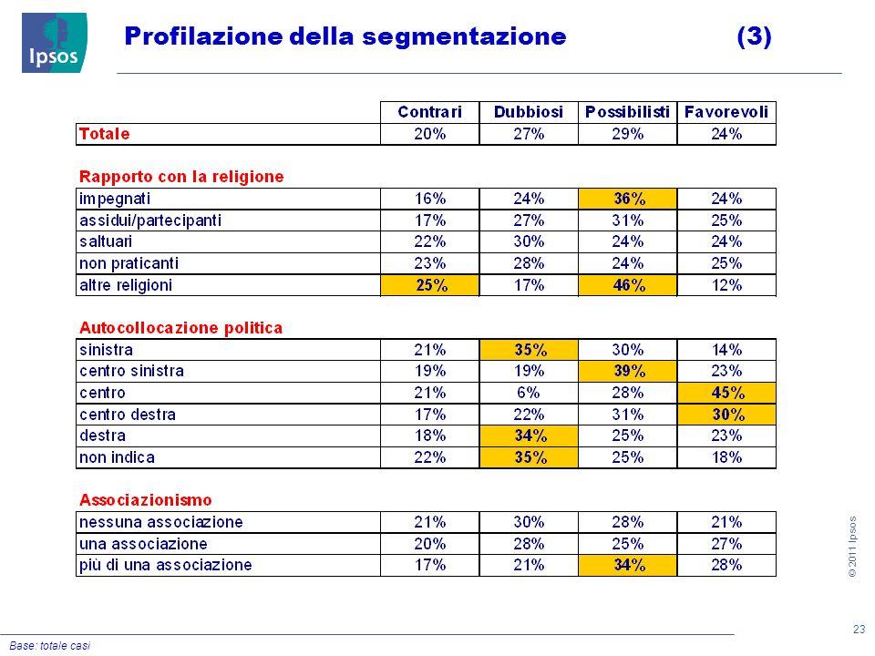 23 © 2011 Ipsos Profilazione della segmentazione(3) Base: totale casi