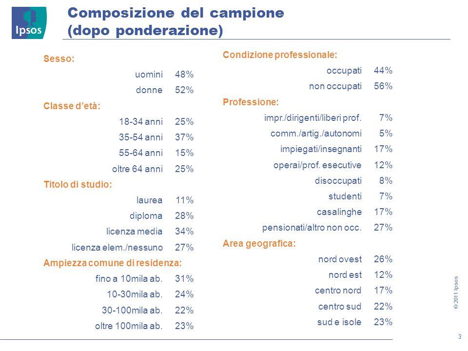 14 © 2011 Ipsos Il livello di accordo sulle affermazioni dei professionisti Base: totale casi D7.