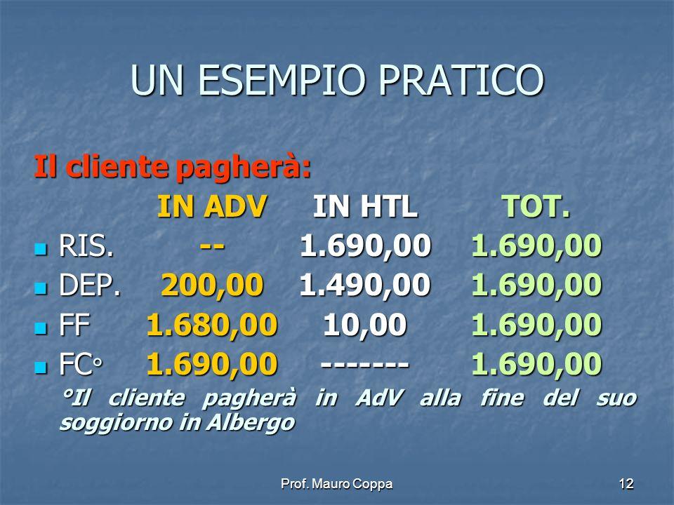 Prof.Mauro Coppa12 UN ESEMPIO PRATICO Il cliente pagherà: IN ADVIN HTLTOT.