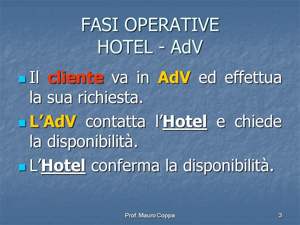 Prof.Mauro Coppa3 FASI OPERATIVE HOTEL - AdV Il cliente va in AdV ed effettua la sua richiesta.