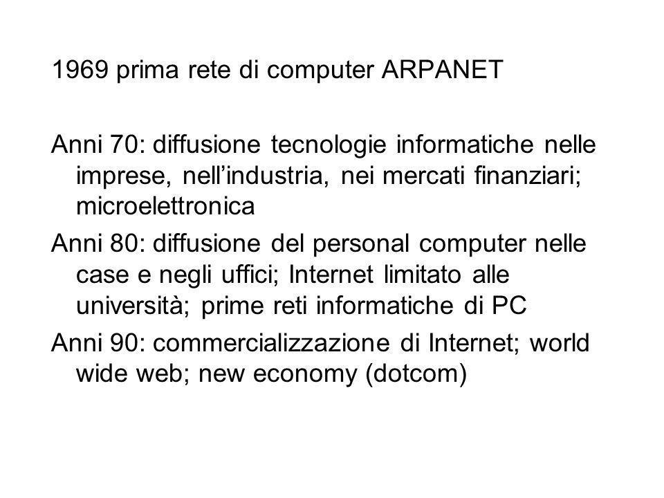 1969 prima rete di computer ARPANET Anni 70: diffusione tecnologie informatiche nelle imprese, nellindustria, nei mercati finanziari; microelettronica