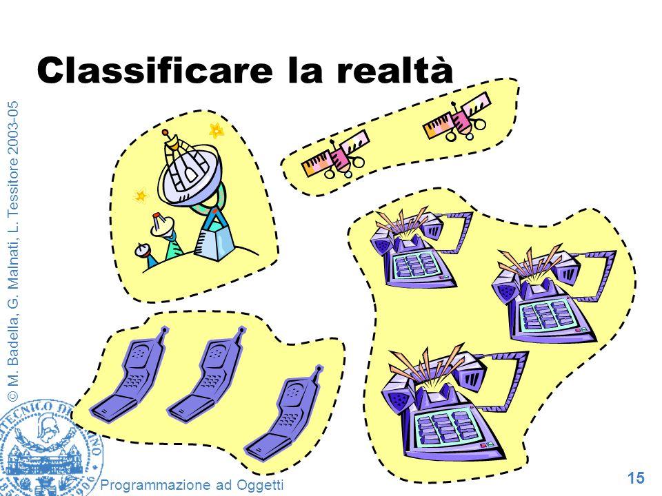 15 © M. Badella, G. Malnati, L. Tessitore 2003-05 Programmazione ad Oggetti Classificare la realtà