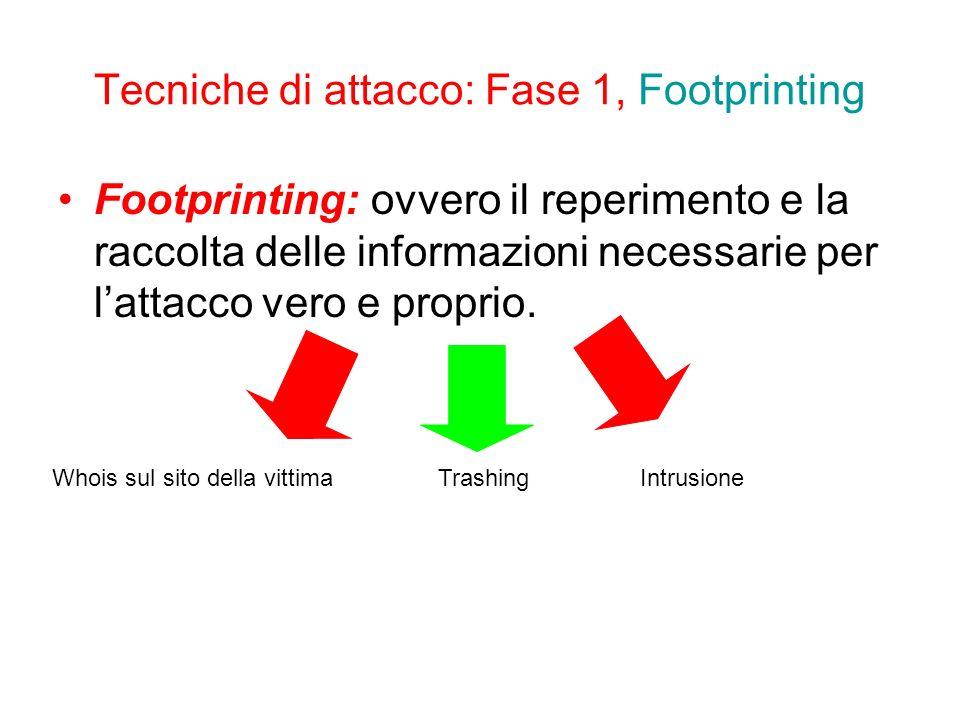 Tecniche di attacco: Fase 1, Footprinting Footprinting: ovvero il reperimento e la raccolta delle informazioni necessarie per lattacco vero e proprio.