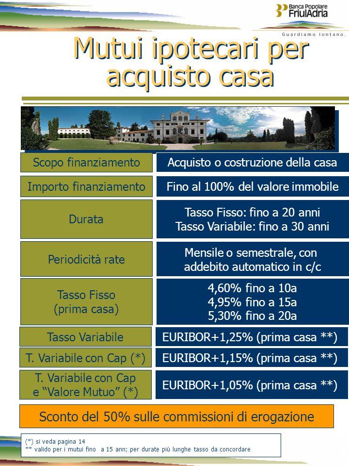 10 Mutui ipotecari per acquisto casa Scopo finanziamentoAcquisto o costruzione della casa Importo finanziamentoFino al 100% del valore immobile Durata