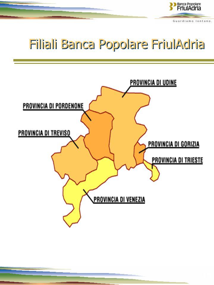 19 Filiali Banca Popolare FriulAdria