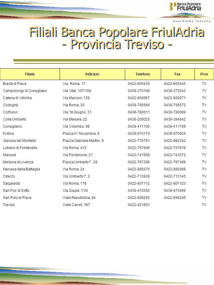 23 Filiali Banca Popolare FriulAdria - Provincia Treviso - FilialeIndirizzoTelefonoFaxProv Breda di PiaveVia Roma, 170422-6004350422-600445TV Campolon