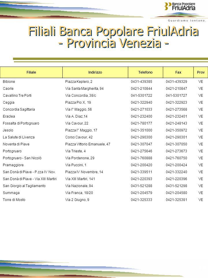 27 Filiali Banca Popolare FriulAdria - Provincia Venezia - FilialeIndirizzoTelefonoFaxProv BibionePiazza Keplero, 20431-4393850431-439329VE CaorleVia