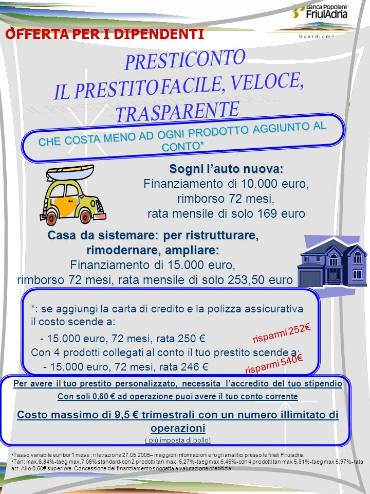 3 3 OFFERTA PER I DIPENDENTI Casa da sistemare: per ristrutturare, rimodernare, ampliare: Finanziamento di 15.000 euro, rimborso 72 mesi, rata mensile