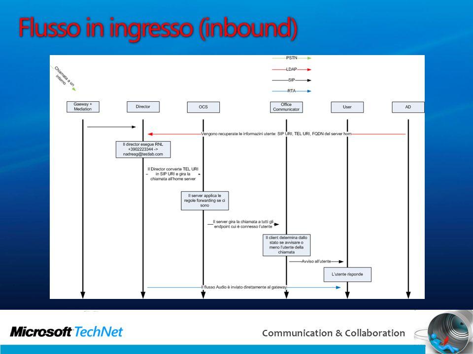16 Communication & Collaboration Flusso in ingresso (inbound)