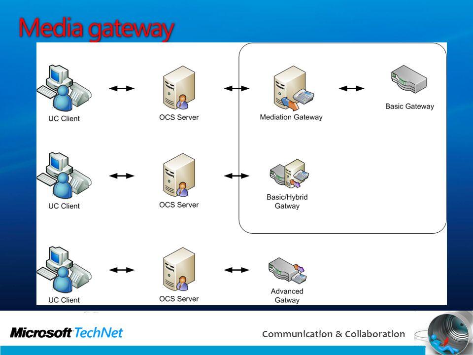 22 Communication & Collaboration Media gateway