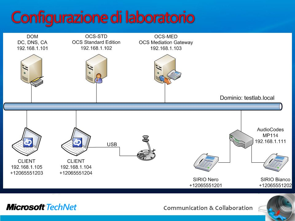28 Communication & Collaboration Configurazione di laboratorio