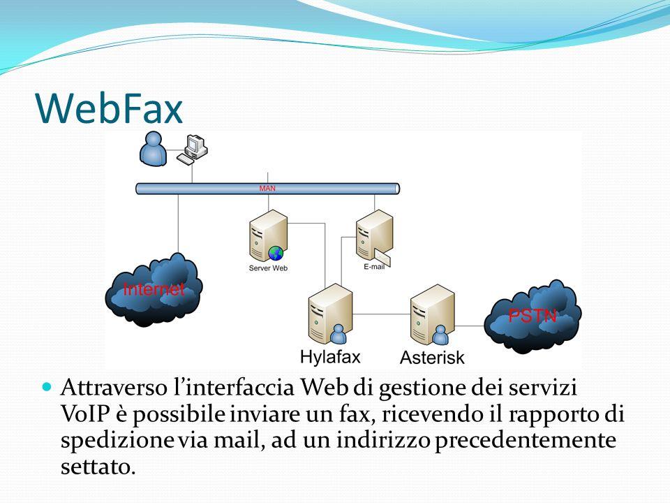 WebFax Attraverso linterfaccia Web di gestione dei servizi VoIP è possibile inviare un fax, ricevendo il rapporto di spedizione via mail, ad un indiri