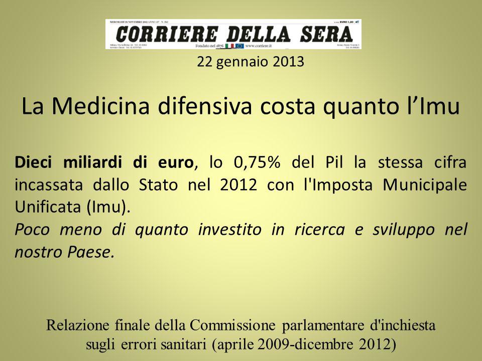 La Medicina difensiva costa quanto lImu Dieci miliardi di euro, lo 0,75% del Pil la stessa cifra incassata dallo Stato nel 2012 con l'Imposta Municipa