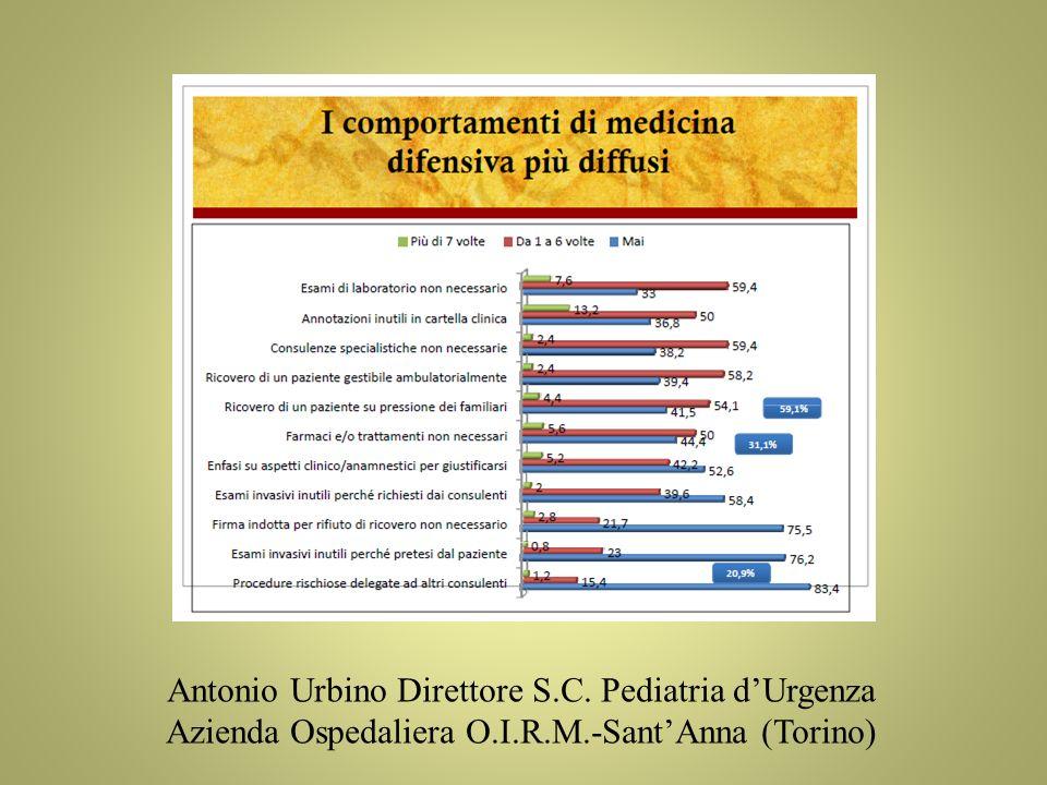 Antonio Urbino Direttore S.C. Pediatria dUrgenza Azienda Ospedaliera O.I.R.M.-SantAnna (Torino)