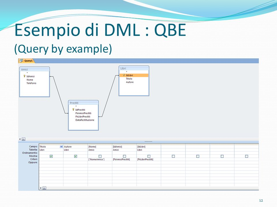 Esempio di DML : QBE (Query by example) 12