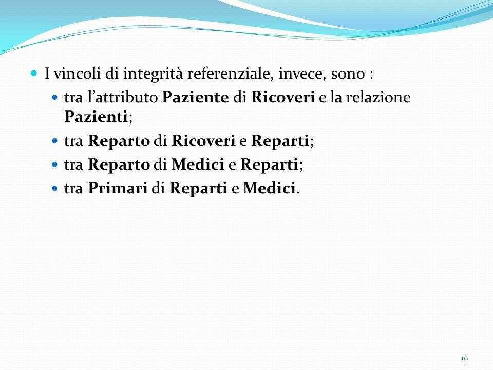 I vincoli di integrità referenziale, invece, sono : tra lattributo Paziente di Ricoveri e la relazione Pazienti; tra Reparto di Ricoveri e Reparti; tr