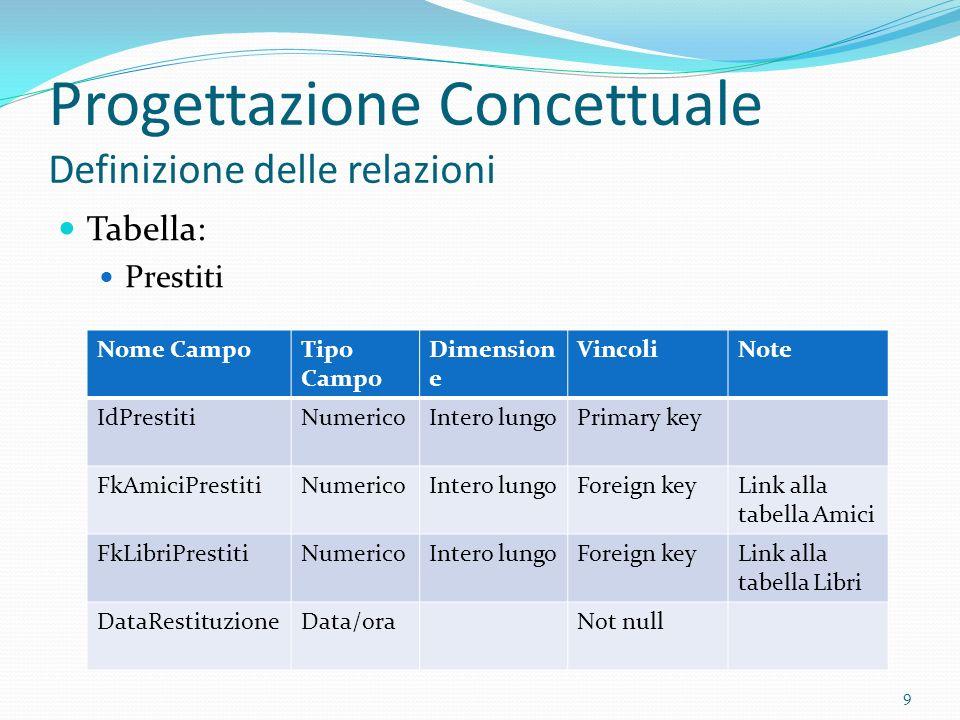 Progettazione Concettuale Definizione delle relazioni Tabella: Prestiti 9 Nome CampoTipo Campo Dimension e VincoliNote IdPrestitiNumericoIntero lungoP