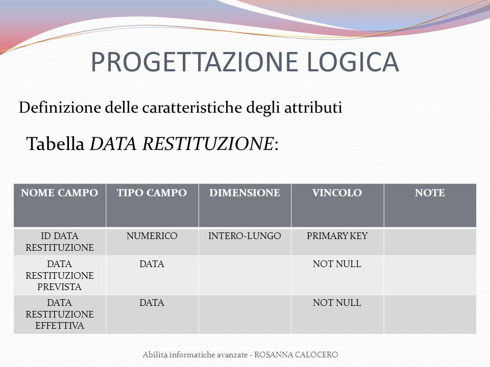 PROGETTAZIONE LOGICA Definizione delle caratteristiche degli attributi Tabella DATA RESTITUZIONE: NOME CAMPOTIPO CAMPODIMENSIONEVINCOLONOTE ID DATA RE