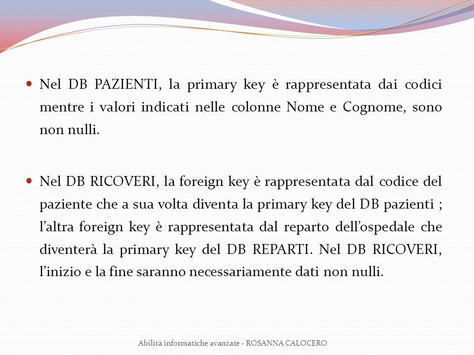 Nel DB PAZIENTI, la primary key è rappresentata dai codici mentre i valori indicati nelle colonne Nome e Cognome, sono non nulli.
