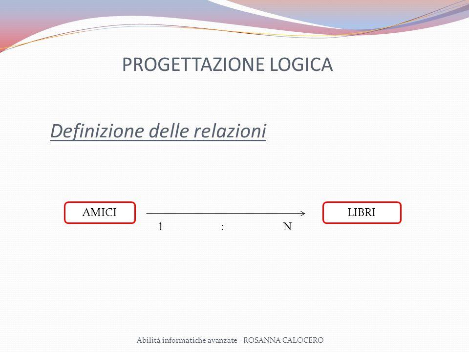 LIBRI DATE PRESTITI 1N: PROGETTAZIONE LOGICA Definizione delle relazioni N : N 1N: Abilità informatiche avanzate - ROSANNA CALOCERO