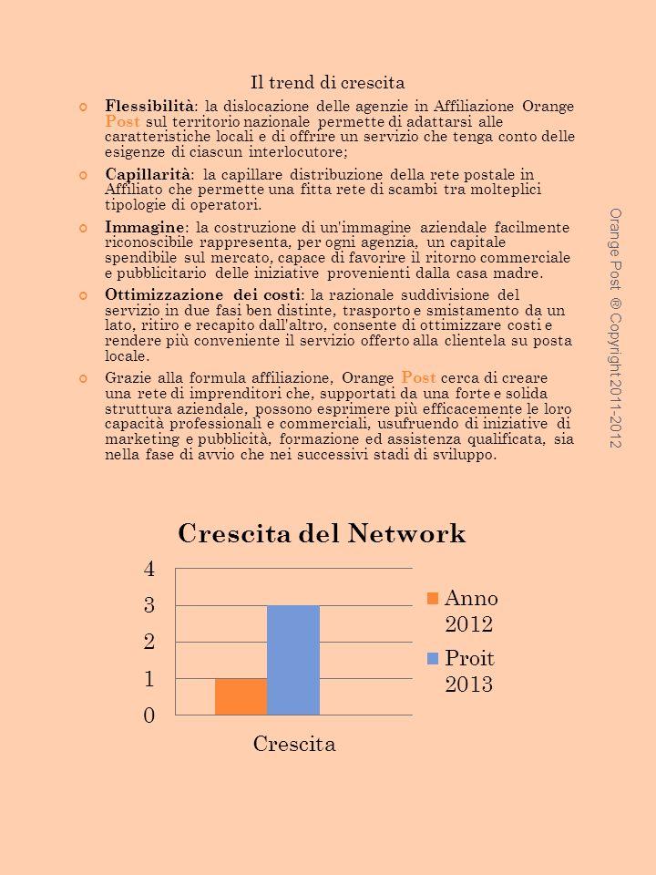 LISTINO Servizi o Servizio e costo Racc O/R Servizi Costo Priori Servizi e costo Racc /S 0 – 20gr3.200.603.00 21 – 50gr 4.201.403.30 51 – 100gr 5.001.