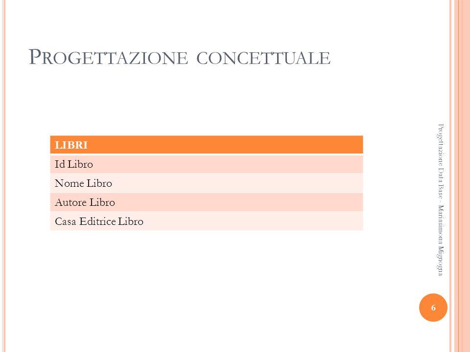 PROGETTAZIONE LOGICA DEFINIZIONE DELLE RELAZIONI AMICI LIBRI PRESTITI 1 N N 1 : : N : N Progettazione Data Base - Mariasimona Mignogna 7