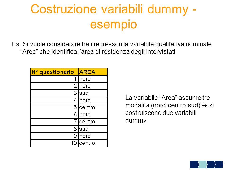 Costruzione variabili dummy - esempio Es. Si vuole considerare tra i regressori la variabile qualitativa nominale Area che identifica larea di residen