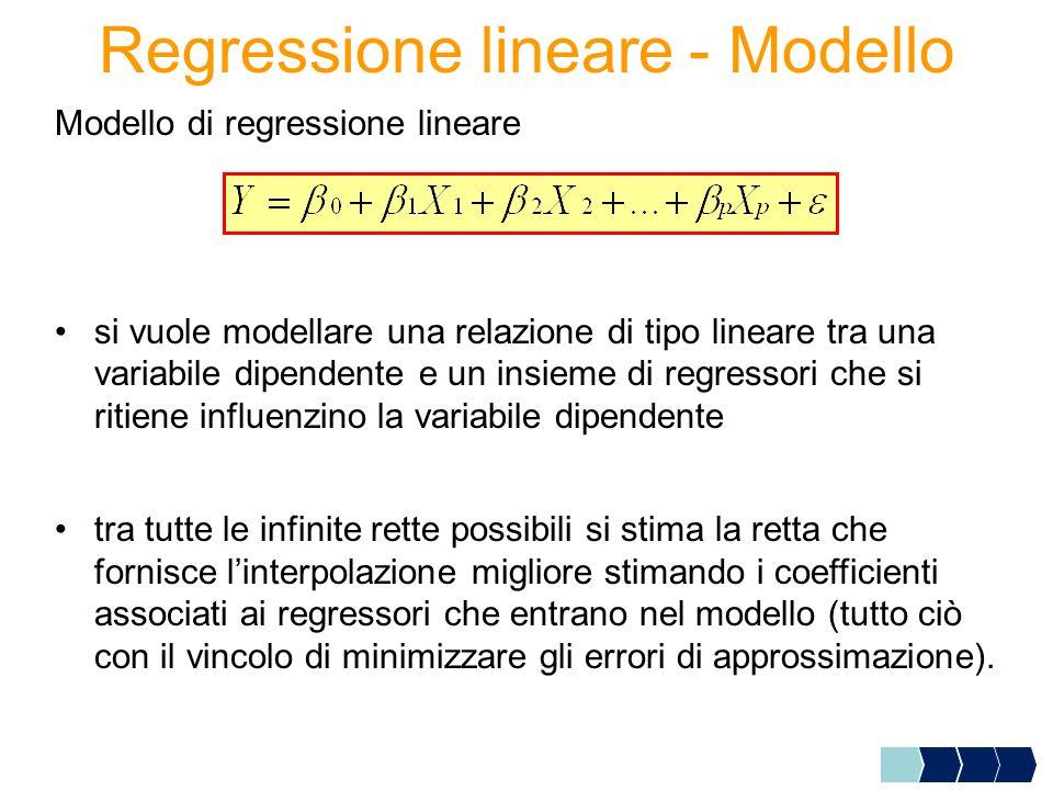 Metodi di selezione automatica - Stepwise - Step 3 e seguenti si valuta luscita di ognuno dei regressori presenti (in base alla minor perdita di capacità esplicativa del modello) e lingresso di un nuovo regressore (in base al maggior incremento nella capacità esplicativa del modello).