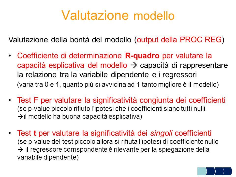 7.Verificare la presenza di multicollinearità (se i regressori del modello sono i fattori di unanalisi fattoriale non è necessario perchè risultano non correlati per costruzione tutti i VIFj =1) Se si è in presenza di multicollinearità: azioni per eliminarla e ripetere i punti 3, 4, 5, 6 In assenza di multicollinearità: passare al punto 8 8.Verificare limpatto dei regressori nella spiegazione del fenomeno (ordinarli usando il valore assoluto dei coefficienti standardizzati e controllare il segno dei coefficienti) 9.Interpretazione del coefficienti standardizzati PROC REG – Riepilogo