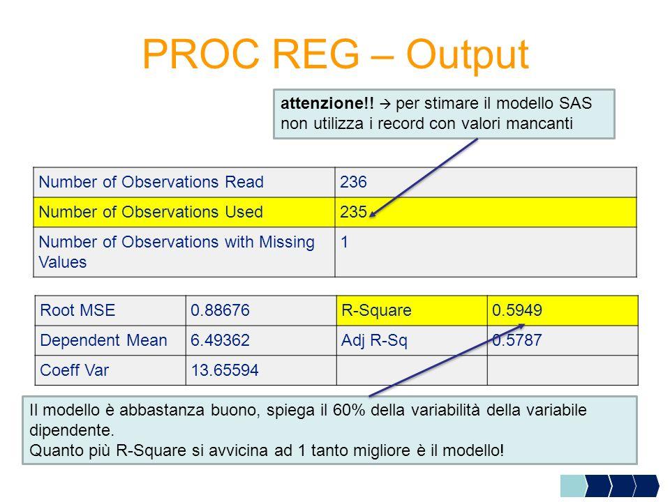 PROC REG – Output attenzione!! per stimare il modello SAS non utilizza i record con valori mancanti Il modello è abbastanza buono, spiega il 60% della