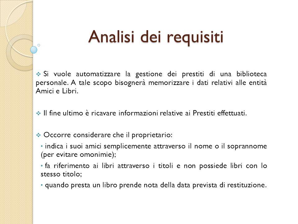 Analisi dei requisiti Si vuole automatizzare la gestione dei prestiti di una biblioteca personale.