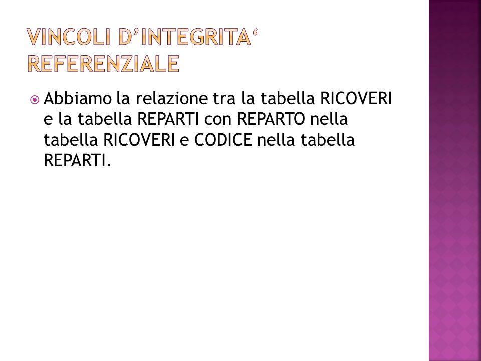 Abbiamo la relazione tra la tabella RICOVERI e la tabella REPARTI con REPARTO nella tabella RICOVERI e CODICE nella tabella REPARTI.