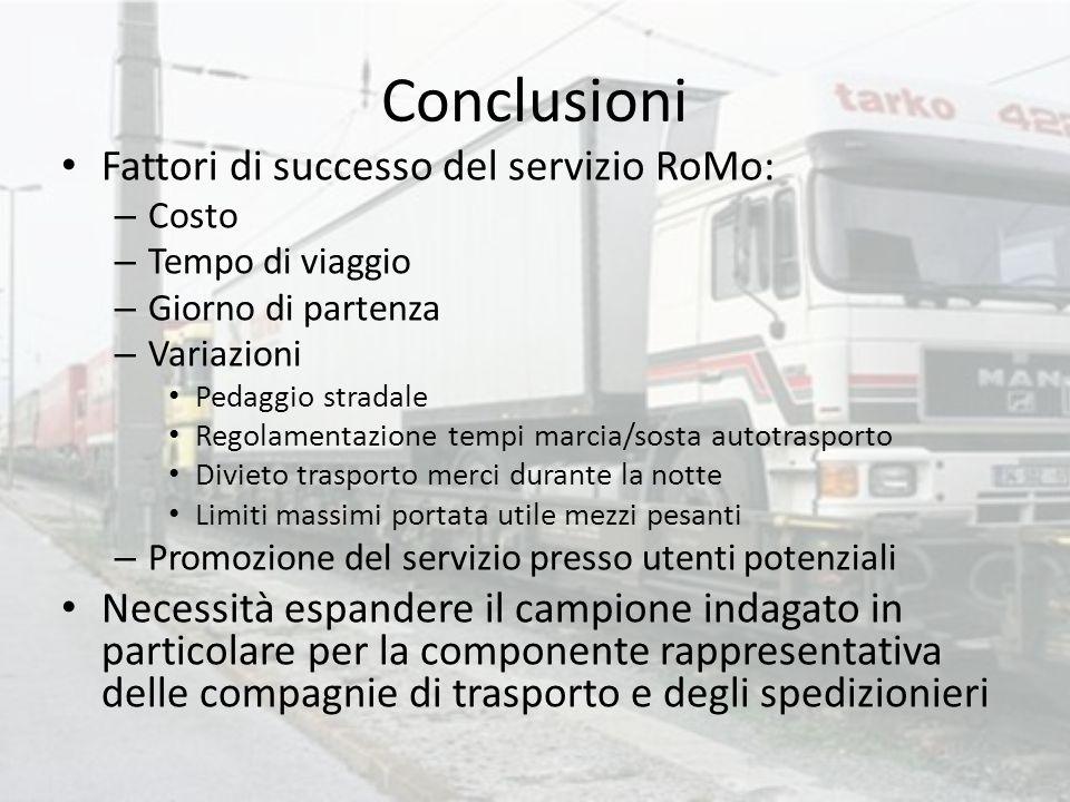 Conclusioni Fattori di successo del servizio RoMo: – Costo – Tempo di viaggio – Giorno di partenza – Variazioni Pedaggio stradale Regolamentazione tem