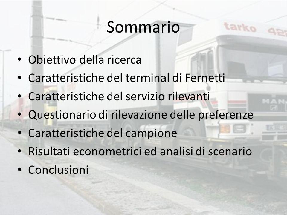Sommario Obiettivo della ricerca Caratteristiche del terminal di Fernetti Caratteristiche del servizio rilevanti Questionario di rilevazione delle pre