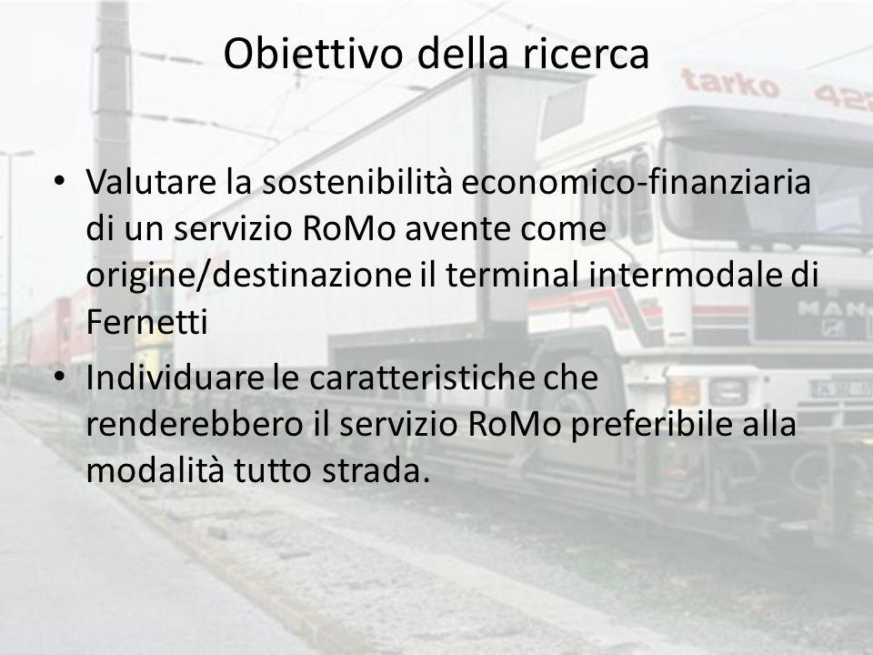 Obiettivo della ricerca Valutare la sostenibilità economico-finanziaria di un servizio RoMo avente come origine/destinazione il terminal intermodale d